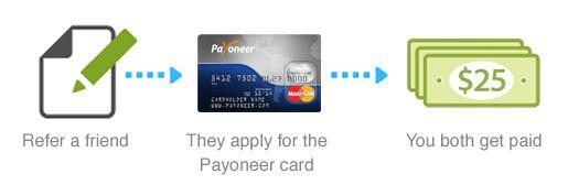payoneer_promo2
